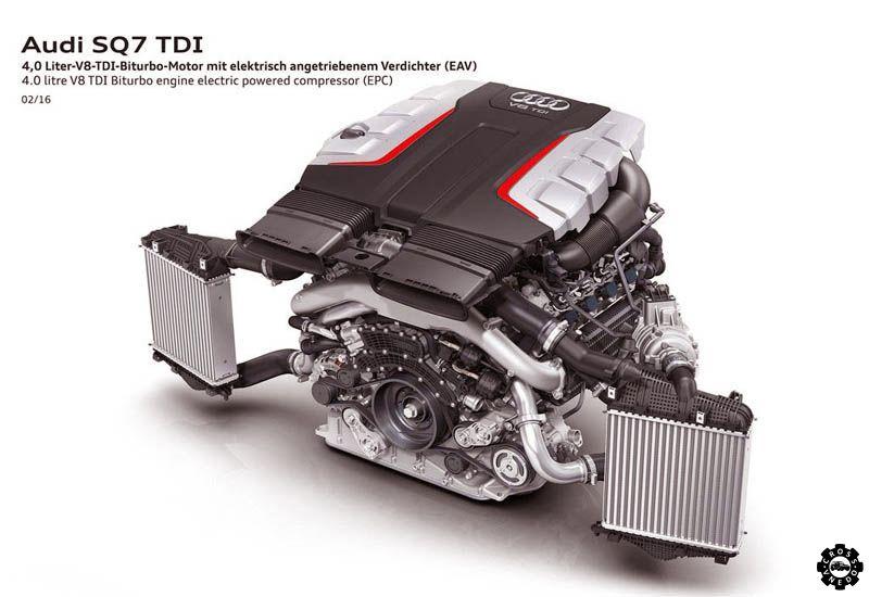 Audi SQ7 TDI двигатель